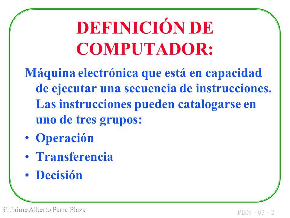 PBN - 03 - 2 © Jaime Alberto Parra Plaza DEFINICIÓN DE COMPUTADOR: Máquina electrónica que está en capacidad de ejecutar una secuencia de instruccione