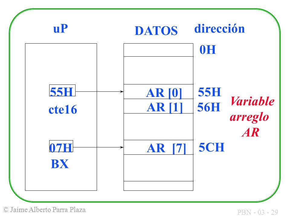 PBN - 03 - 29 © Jaime Alberto Parra Plaza AR [0] AR [1] AR [7] 55H 56H 5CH uP DATOS dirección 0H 55H cte16 07H BX Variable arreglo AR
