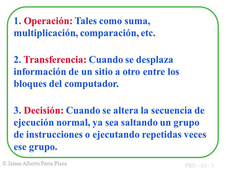 PBN - 03 - 3 © Jaime Alberto Parra Plaza 1. Operación: Tales como suma, multiplicación, comparación, etc. 2. Transferencia: Cuando se desplaza informa