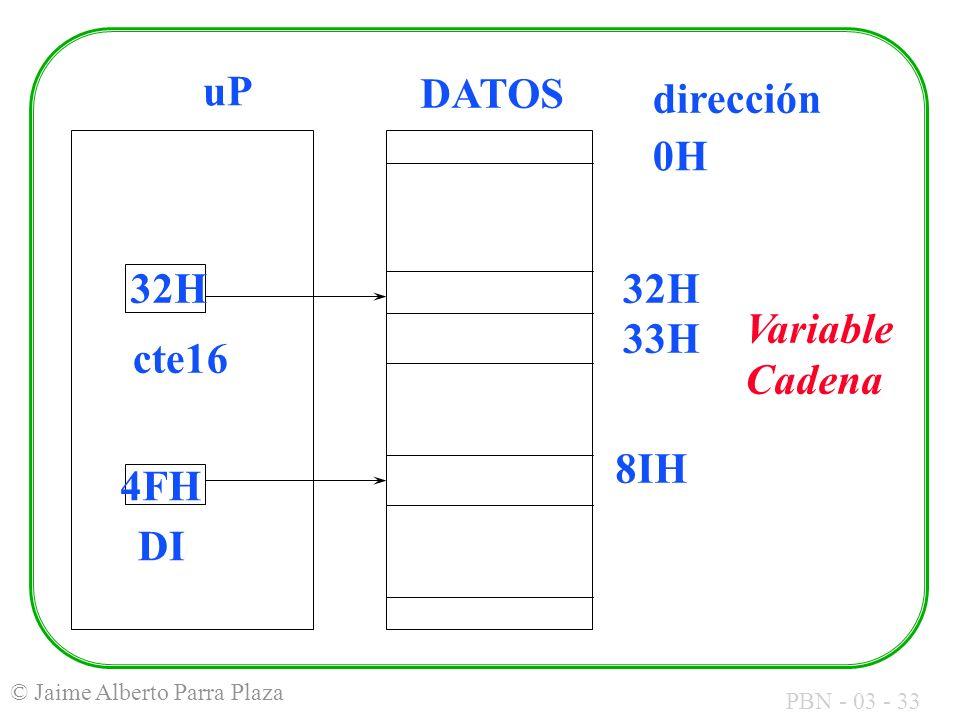 PBN - 03 - 33 © Jaime Alberto Parra Plaza uP DATOS dirección 0H 32H 33H 8IH 32H cte16 Variable Cadena 4FH DI