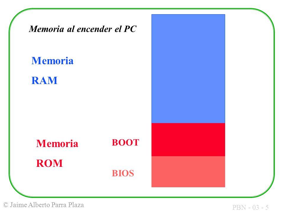 PBN - 03 - 5 © Jaime Alberto Parra Plaza BOOT BIOS Memoria RAM Memoria ROM Memoria al encender el PC