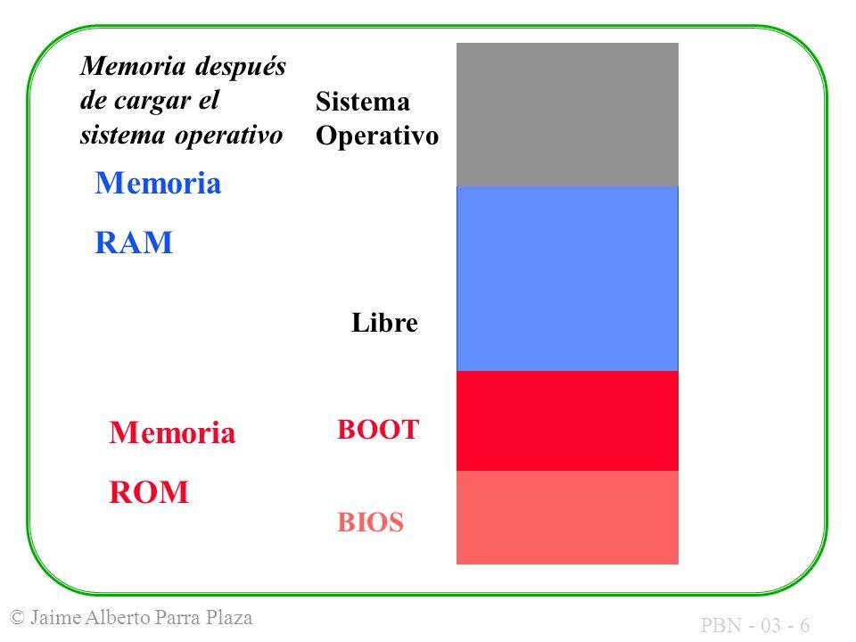 PBN - 03 - 6 © Jaime Alberto Parra Plaza Memoria después de cargar el sistema operativo BOOT BIOS Libre Sistema Operativo Memoria RAM Memoria ROM