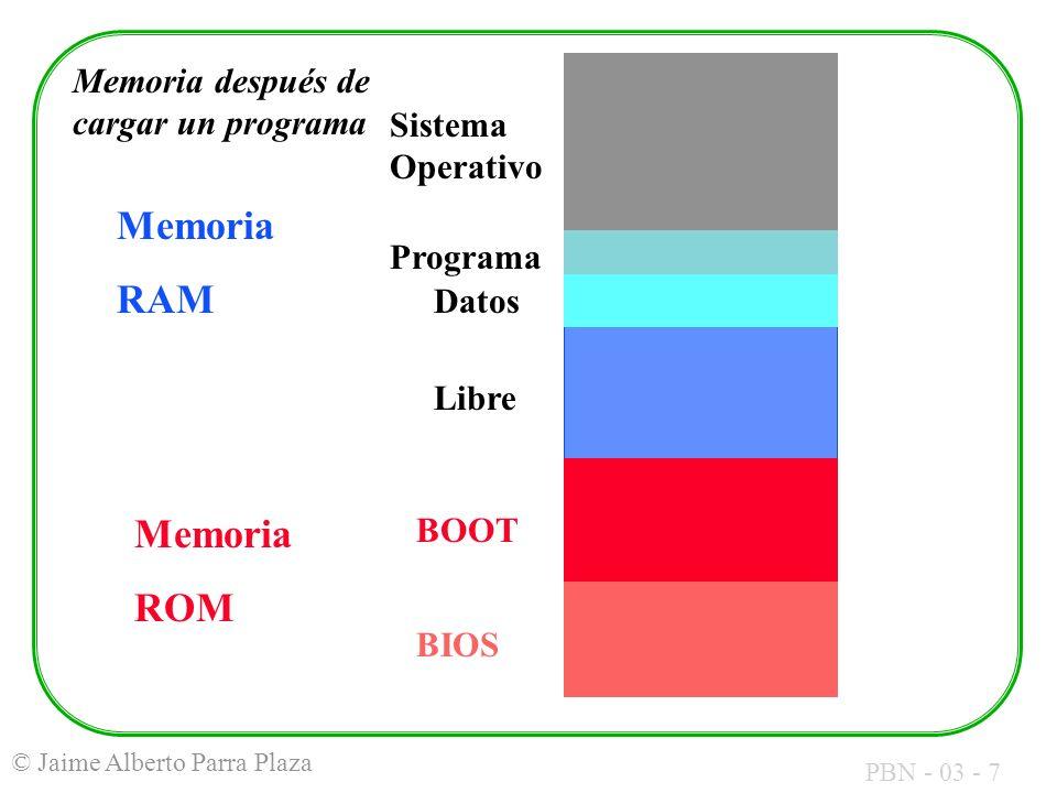 PBN - 03 - 7 © Jaime Alberto Parra Plaza BOOT Datos BIOS Programa Libre Sistema Operativo Memoria RAM Memoria ROM Memoria después de cargar un program