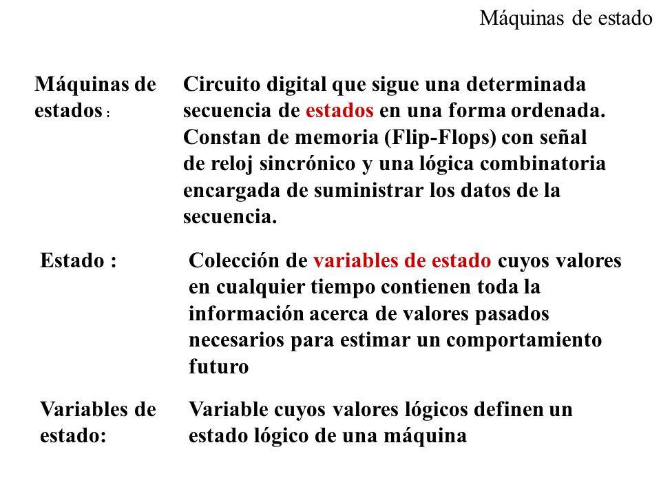 Máquinas de estado Presente Estado Entrada DEntrada NSiguiente EstadoSalida 0c00 0 015c0 1010c0 11XX 5c00 0 0110c0 1015c0 11XX 10c00 0 0115c0 10 0 11XX XX 1 Paso 4.- Codificación de estados: Una buena asignación en la codificación de los estados permitirá tener una menor cantidad de hardware necesario para implementar la máquina