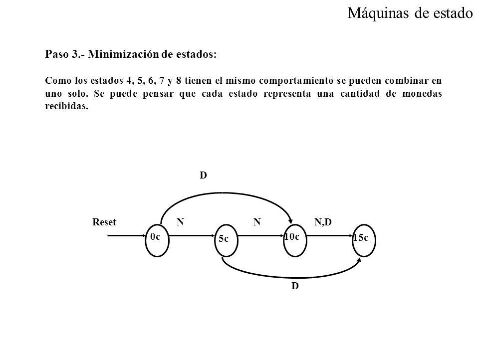 Máquinas de estado Paso 3.- Minimización de estados: Como los estados 4, 5, 6, 7 y 8 tienen el mismo comportamiento se pueden combinar en uno solo. Se