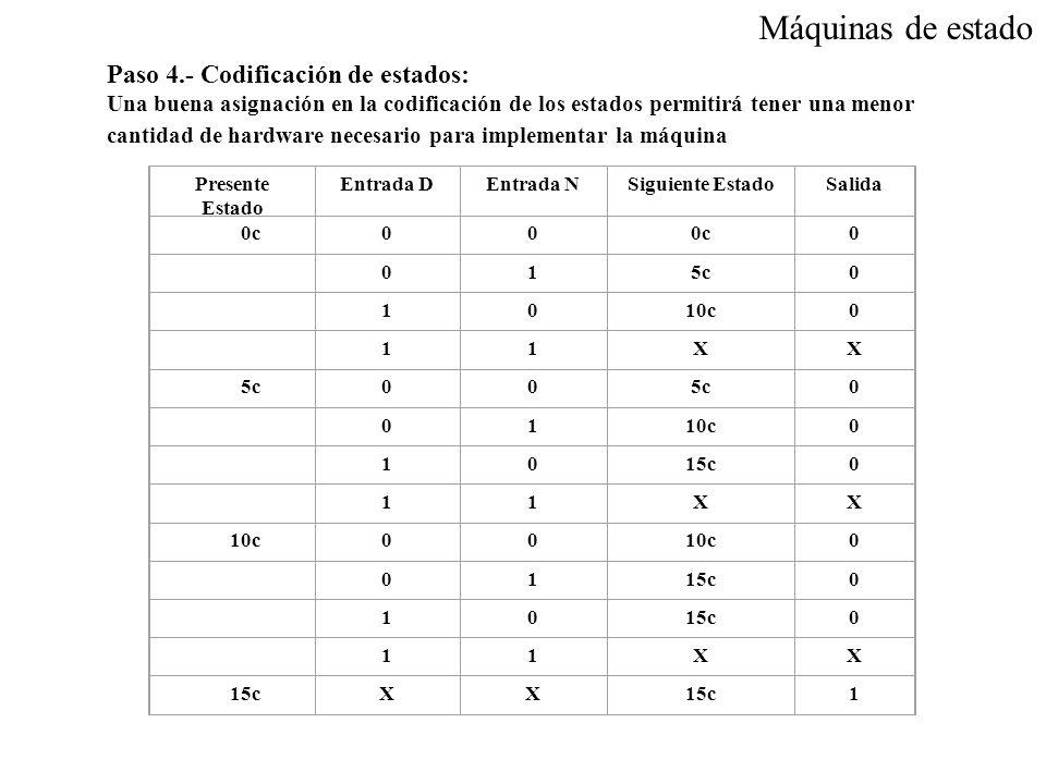 Máquinas de estado Presente Estado Entrada DEntrada NSiguiente EstadoSalida 0c00 0 015c0 1010c0 11XX 5c00 0 0110c0 1015c0 11XX 10c00 0 0115c0 10 0 11X
