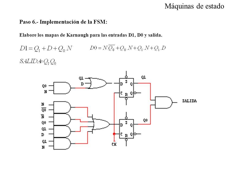 Paso 6.- Implementación de la FSM: Elabore los mapas de Karnaugh para las entradas D1, D0 y salida. Máquinas de estado