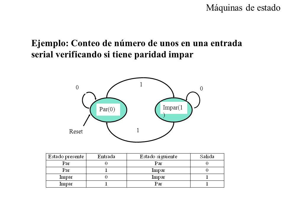 1 0 Reset 0 1 Par(0) Impar(1 ) Máquinas de estado Ejemplo: Conteo de número de unos en una entrada serial verificando si tiene paridad impar