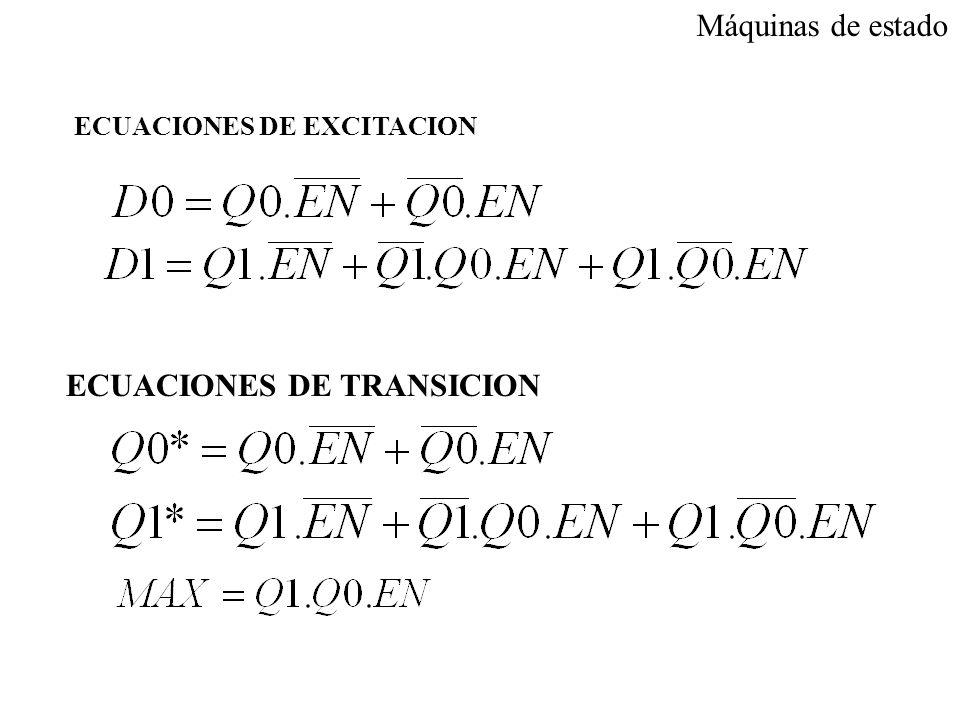 ECUACIONES DE EXCITACION ECUACIONES DE TRANSICION Máquinas de estado