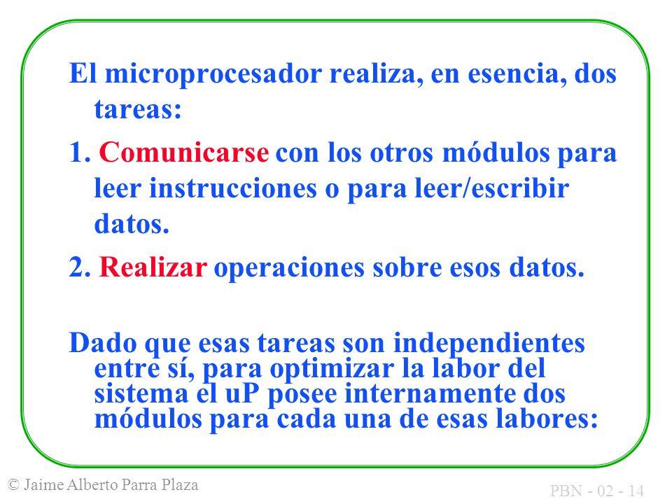 PBN - 02 - 14 © Jaime Alberto Parra Plaza El microprocesador realiza, en esencia, dos tareas: 1. Comunicarse con los otros módulos para leer instrucci