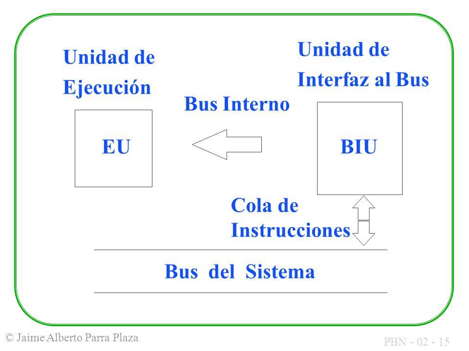 PBN - 02 - 15 © Jaime Alberto Parra Plaza EUBIU Bus del Sistema Unidad de Ejecución Unidad de Interfaz al Bus Bus Interno Cola de Instrucciones
