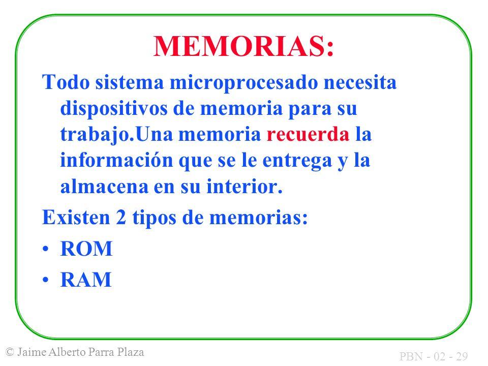 PBN - 02 - 29 © Jaime Alberto Parra Plaza MEMORIAS: Todo sistema microprocesado necesita dispositivos de memoria para su trabajo.Una memoria recuerda