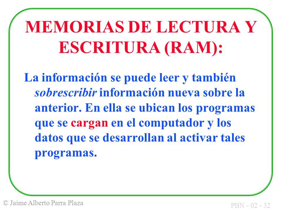 PBN - 02 - 32 © Jaime Alberto Parra Plaza MEMORIAS DE LECTURA Y ESCRITURA (RAM): La información se puede leer y también sobrescribir información nueva