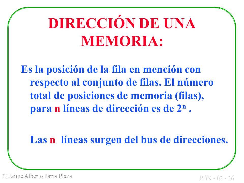 PBN - 02 - 36 © Jaime Alberto Parra Plaza DIRECCIÓN DE UNA MEMORIA: Es la posición de la fila en mención con respecto al conjunto de filas. El número