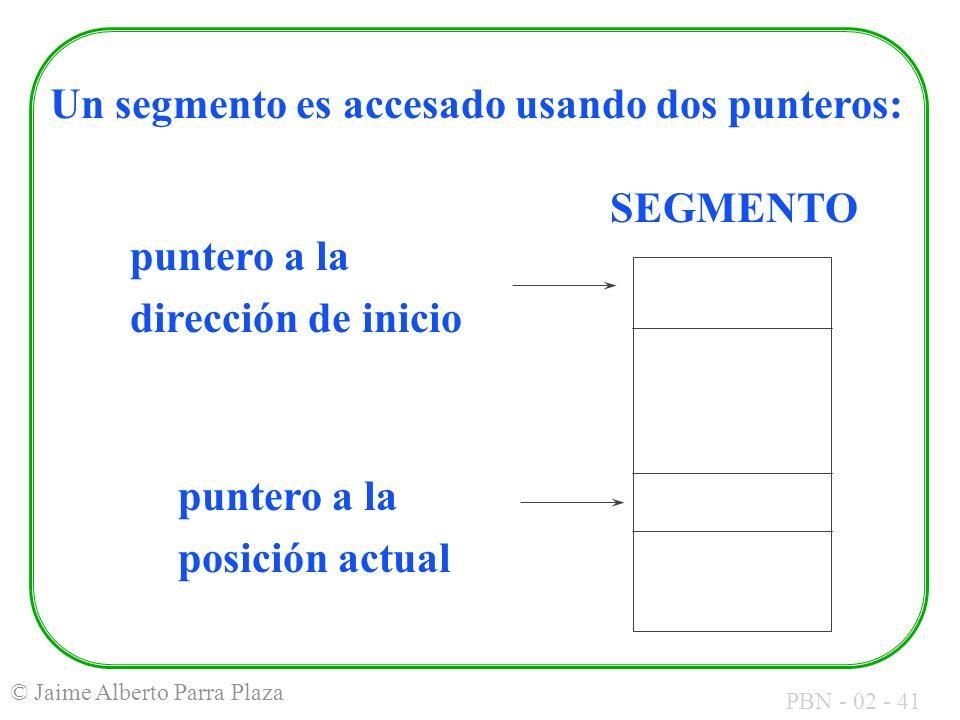 PBN - 02 - 41 © Jaime Alberto Parra Plaza puntero a la dirección de inicio puntero a la posición actual SEGMENTO Un segmento es accesado usando dos pu
