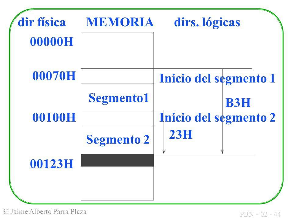 PBN - 02 - 44 © Jaime Alberto Parra Plaza dir físicaMEMORIAdirs. lógicas 00000H Segmento 2 00070H Segmento1 Inicio del segmento 200100H Inicio del seg