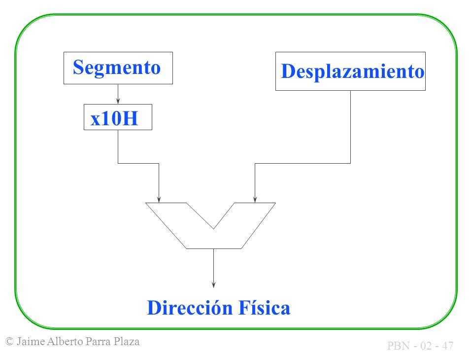 PBN - 02 - 47 © Jaime Alberto Parra Plaza Segmento Desplazamiento x10H Dirección Física