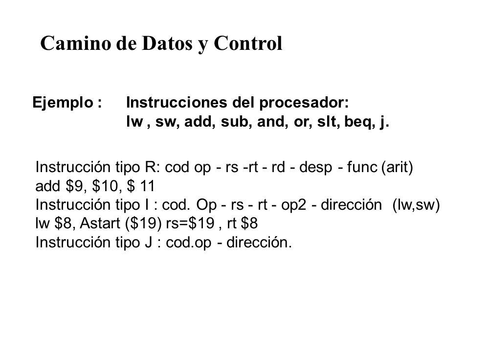 Ejemplo :Instrucciones del procesador: lw, sw, add, sub, and, or, slt, beq, j. Camino de Datos y Control Instrucción tipo R: cod op - rs -rt - rd - de