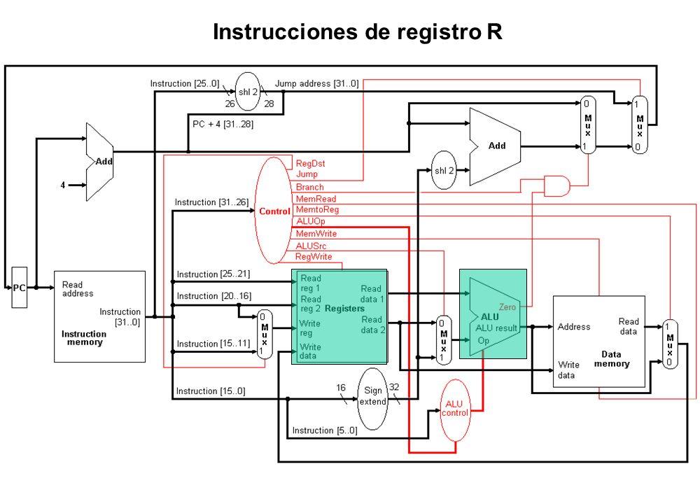 Instrucciones de registro R