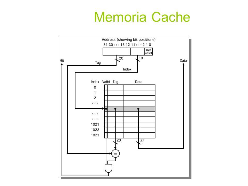 Memoria Cache- Ejemplo Mapeo directo 0123 0miss0 8 8 0 0 6 06 8 86