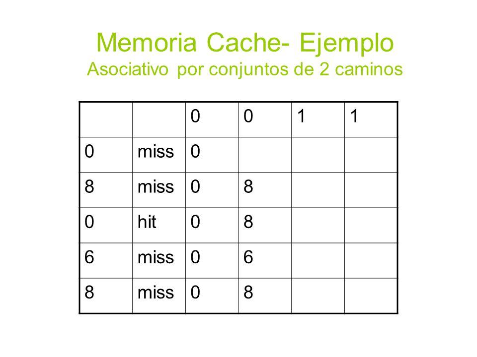 Memoria Cache- Ejemplo Asociativo por conjuntos de 2 caminos 0011 0miss0 8 08 0hit08 6miss06 8 08