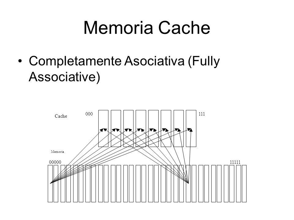 Memoria Cache Completamente Asociativa (Fully Associative) 111000 0000011111 Cache Memoria