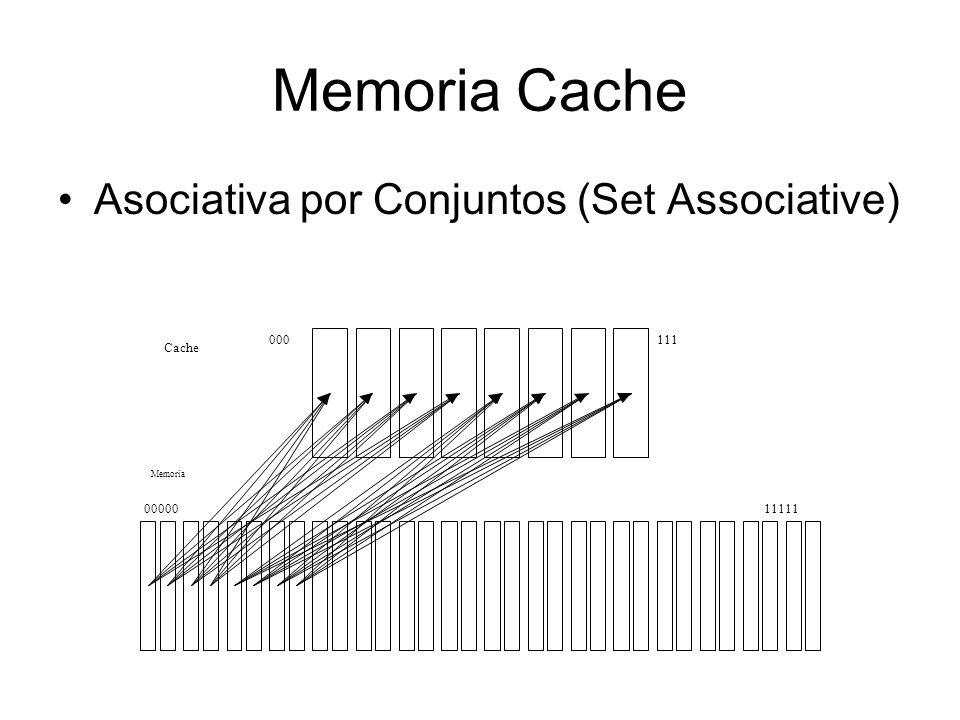 Memoria Cache Asociativa por Conjuntos (Set Associative) 111000 0000011111 Cache Memoria