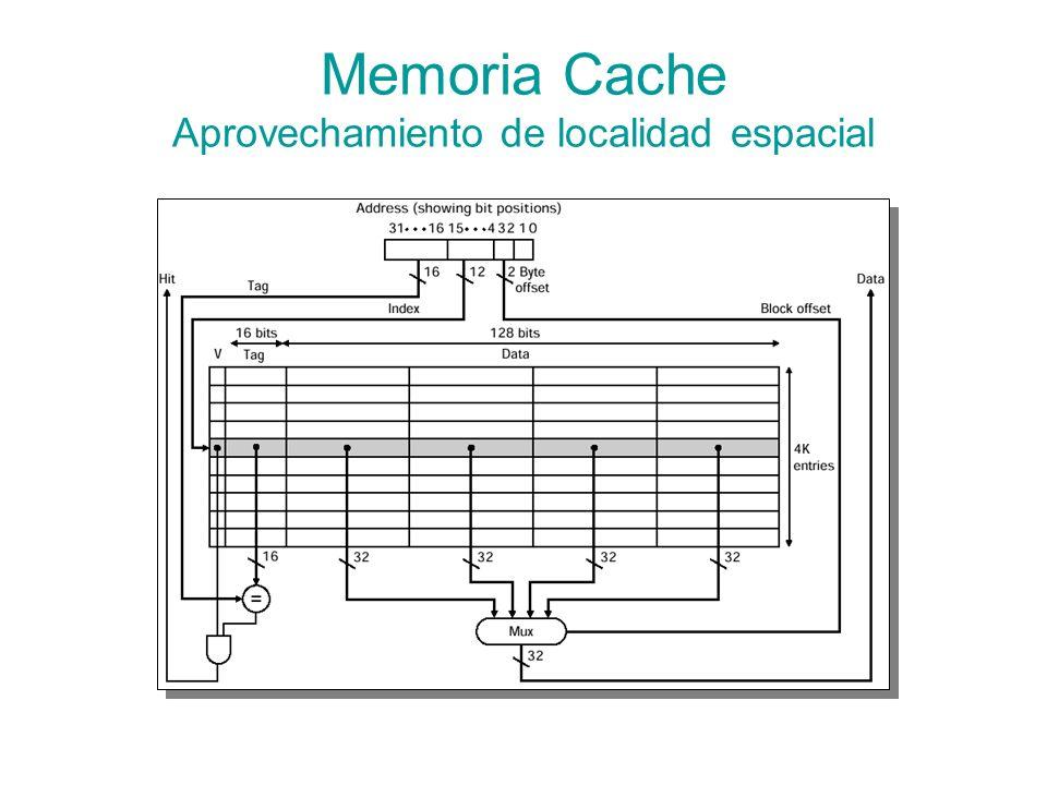 Si la memoria cache tiene 64 bloques de 16 bytes, Que número de bloque corresponde la dirección del byte 1200.