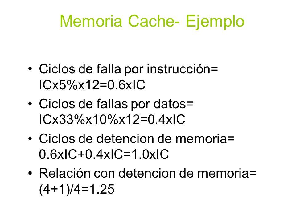 Ciclos de falla por instrucción= ICx5%x12=0.6xIC Ciclos de fallas por datos= ICx33%x10%x12=0.4xIC Ciclos de detencion de memoria= 0.6xIC+0.4xIC=1.0xIC