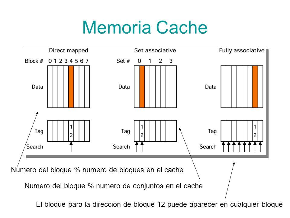 Memoria Cache Numero del bloque % numero de bloques en el cache Numero del bloque % numero de conjuntos en el cache El bloque para la direccion de blo