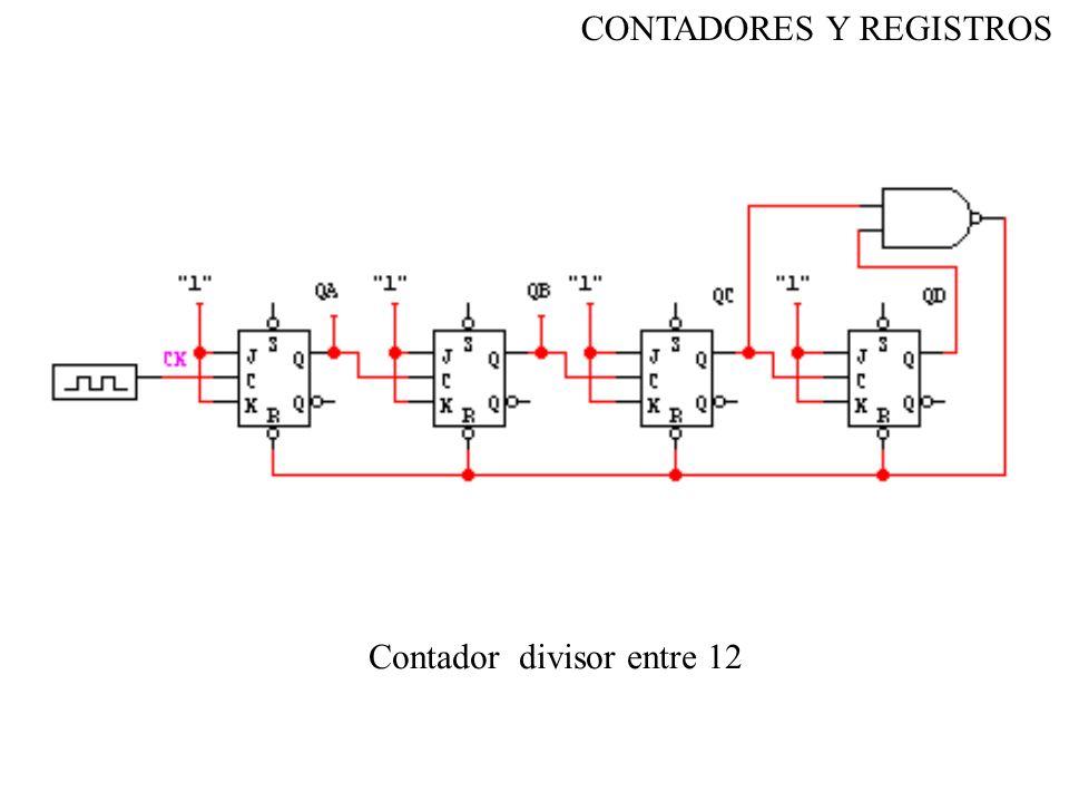 CONTADORES Y REGISTROS Contador divisor entre 12