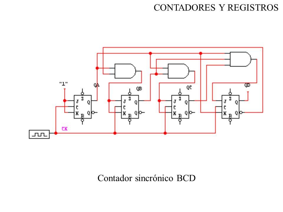 Contador sincrónico BCD