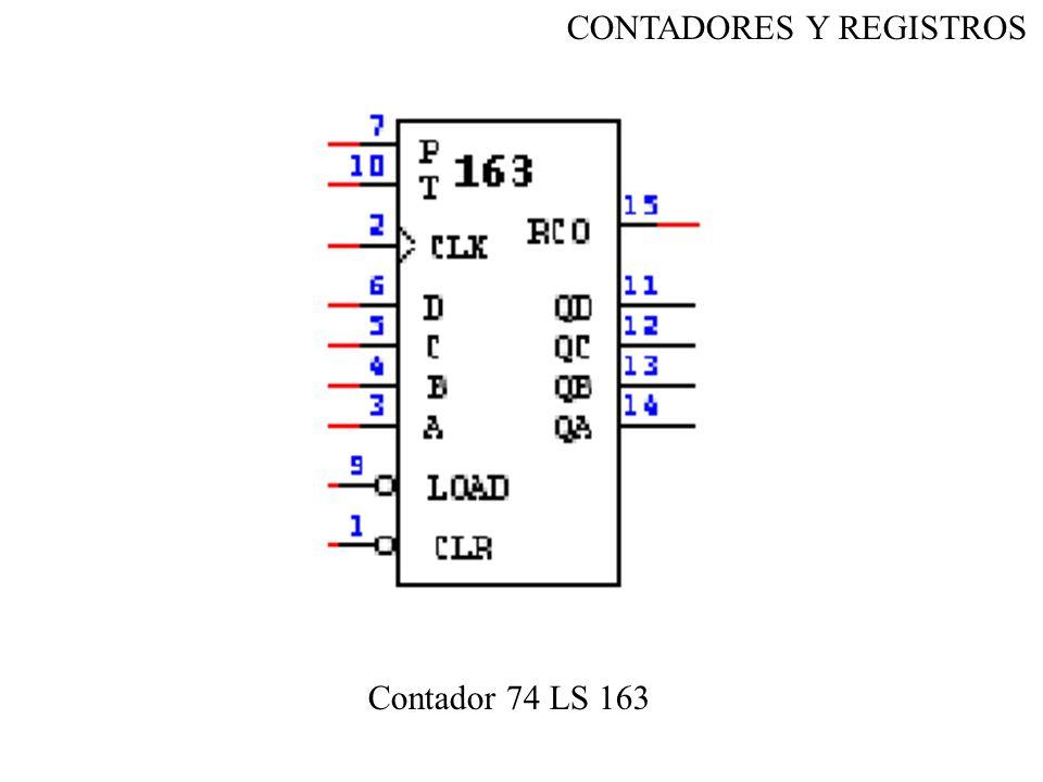 CONTADORES Y REGISTROS Contador 74 LS 163