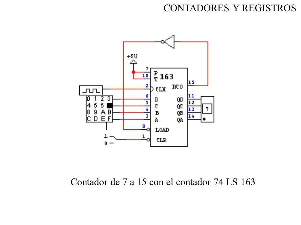 CONTADORES Y REGISTROS Contador de 7 a 15 con el contador 74 LS 163