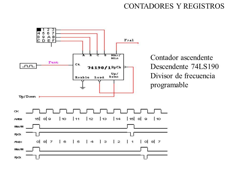 CONTADORES Y REGISTROS Contador ascendente Descendente 74LS190 Divisor de frecuencia programable