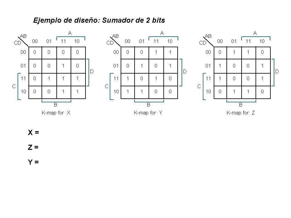 Ejemplo de diseño: Sumador de 2 bits X = Z = Y =