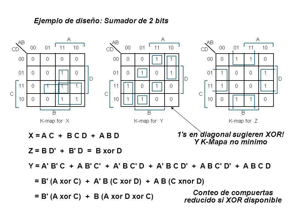 Ejemplo de diseño: Sumador de 2 bits X = A C + B C D + A B D Z = B D' + B' D = B xor D Y = A' B' C + A B' C' + A' B C' D + A' B C D' + A B C' D' + A B