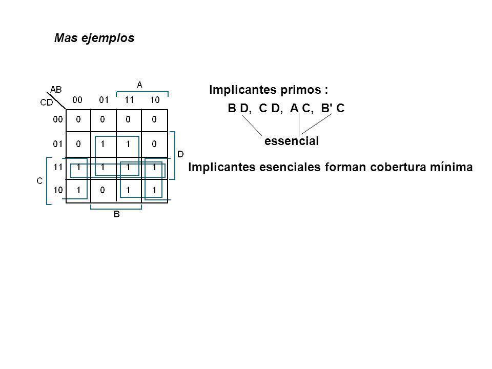 Mas ejemplos Implicantes primos : B D, C D, A C, B' C essencial Implicantes esenciales forman cobertura mínima