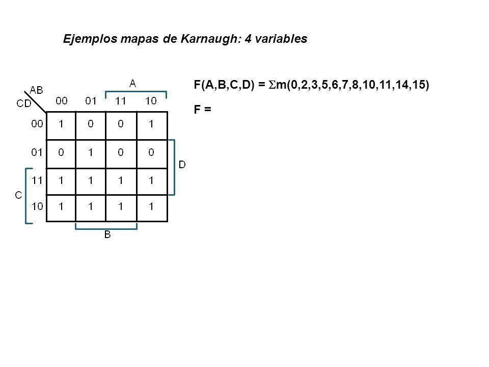 F(A,B,C,D) = m(0,2,3,5,6,7,8,10,11,14,15) F = C + A B D + B D AB 00011110 1001 0100 1111 1111 00 01 11 10 C CD A D B Ejemplos mapas de Karnaugh: 4 variables