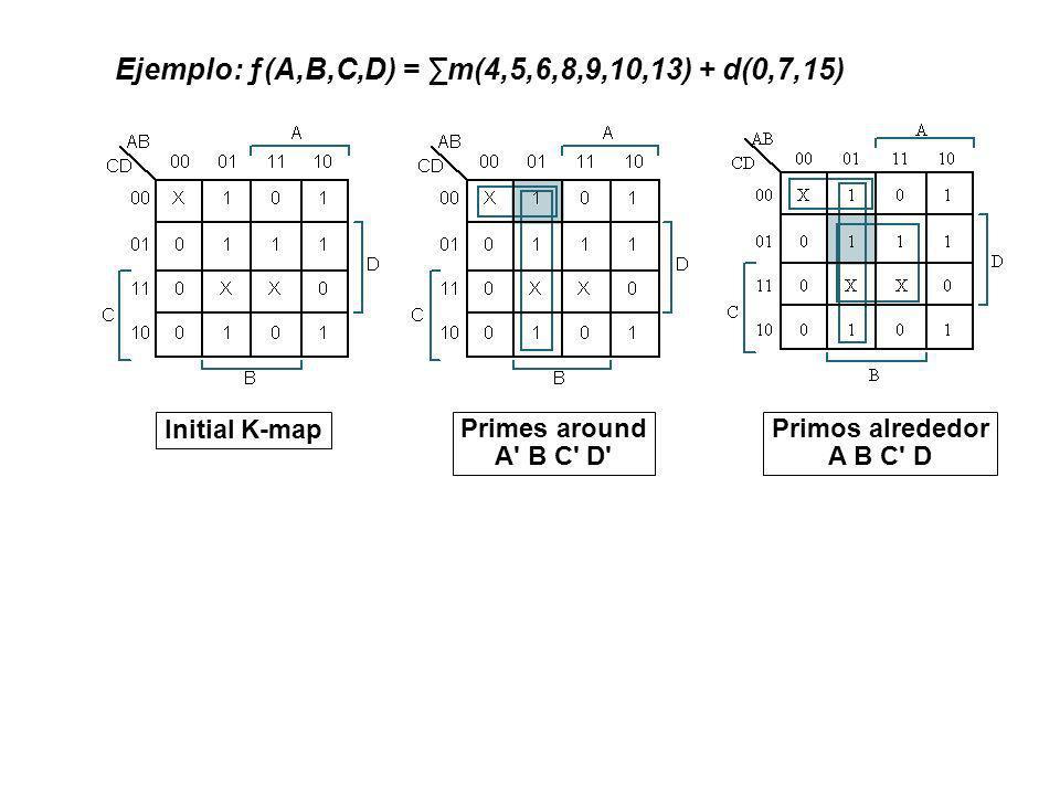 Initial K-map Primes around A' B C' D' Primos alrededor A B C' D Ejemplo: ƒ(A,B,C,D) = m(4,5,6,8,9,10,13) + d(0,7,15)