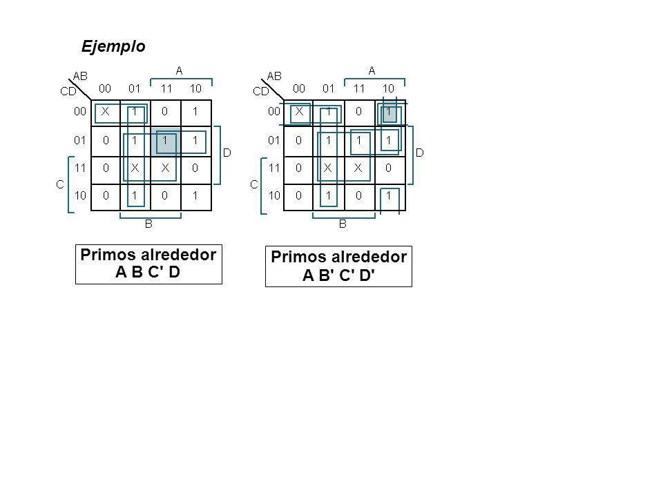 Ejemplo Primos alrededor A B' C' D' Primos alrededor A B C' D