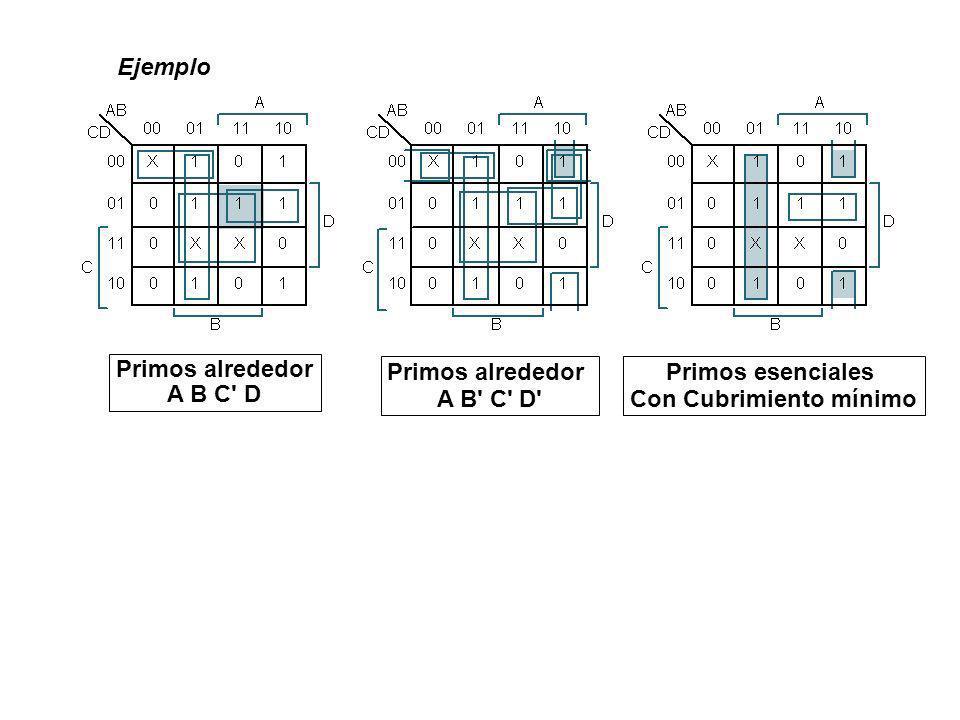 Ejemplo Primos alrededor A B' C' D' Primos alrededor A B C' D Primos esenciales Con Cubrimiento mínimo