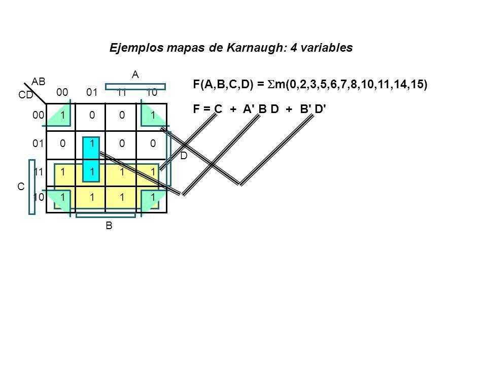 D AB 00011110 1001 0100 1111 1111 00 01 11 10 C CD A B F = (B + C + D) (A + C + D) (B + C + D) F = B C D + A C D + B C D F = (B + C + D) (A + C + D) (B + C + D) Reemplace F por F negado, 0s serán 1s y viceversa Ejemplos mapas de Karnaugh: 4 variables.
