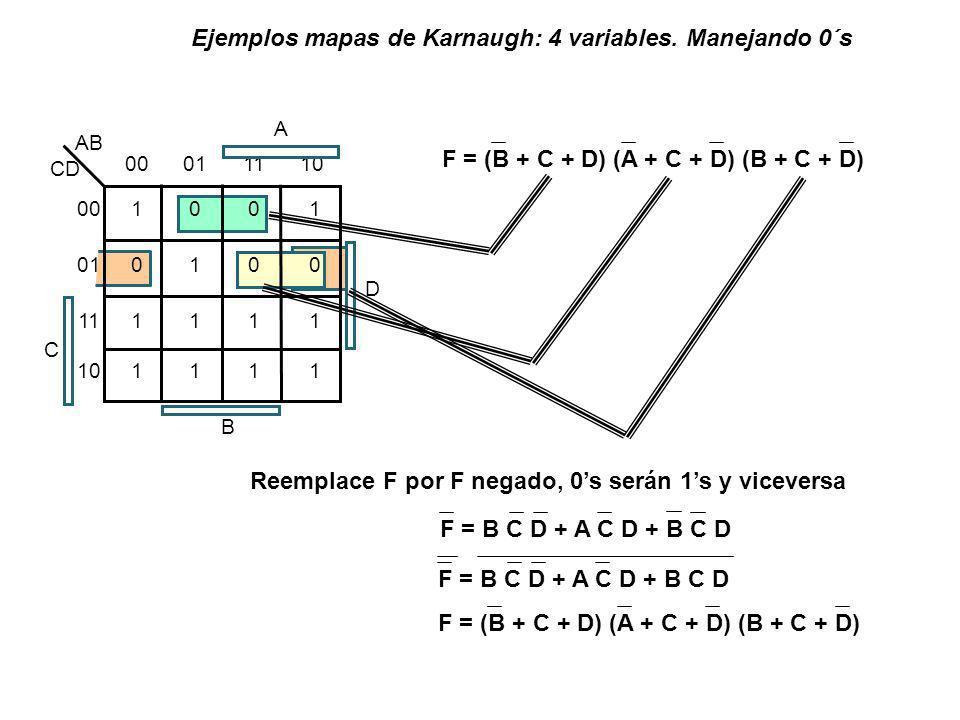 Ejercicio: Deduzca la ecuación AB 00011110 0110 1101 1101 0111 00 01 11 10 C CD A D B F(A,B,C,D) = m(0,2,3,5,6,7,8,10,11,14,15) F =