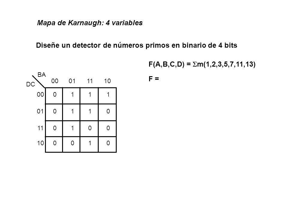 Mapas de Karnaugh: Condiciones No Importa Condiciones No importa pueden ser tratados como 1 s o 0 s si es ventajoso hacerlo Diseñe un detector de números primos en BCD F(A,B,C,D) = m(1,2,3,5,7) + d(10, 11,12,13,14,15) BA 00011110 0111 0110 XXXX 00XX 00 01 11 10 C DC A D