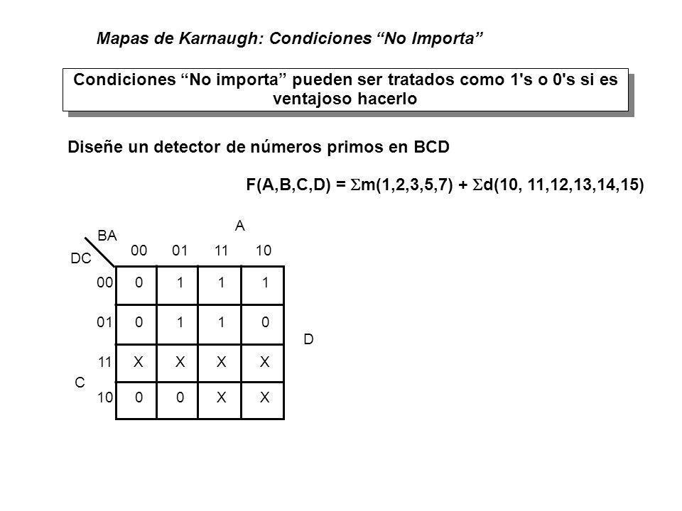 Ejemplo de mapas de Karnaugh: Condiciones No Importa F(A,B,C,D) = m(1,3,5,7,9) + d(6,12,13) F = sin No importa F = con No importa Condiciones No importa pueden ser tratados como 1 s o 0 s si es ventajoso hacerlo