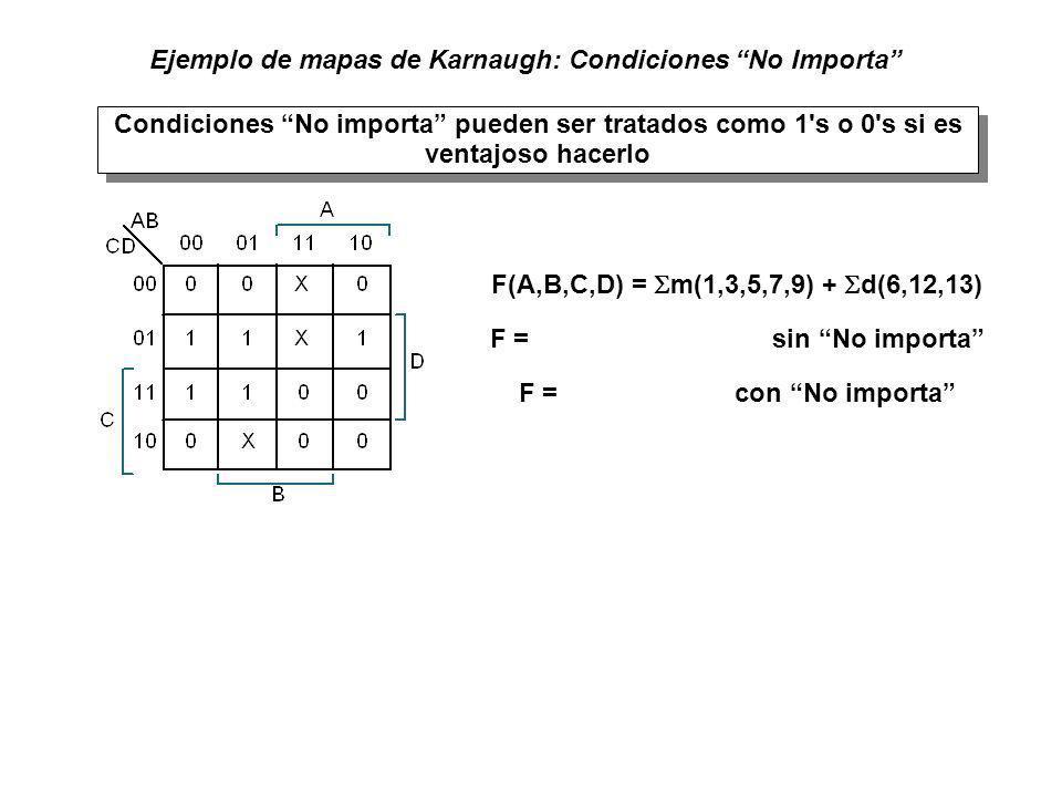 F(A,B,C,D) = m(1,3,5,7,9) + d(6,12,13) F = A D + B C D sin No importa F = C D + A D con No importa Tratando este No importa como 1 EN forma de PoS: F = D (A + C ) Menos literales Ejemplo de mapas de Karnaugh: Condiciones No Importa Condiciones No importa pueden ser tratados como 1 s o 0 s si es ventajoso hacerlo