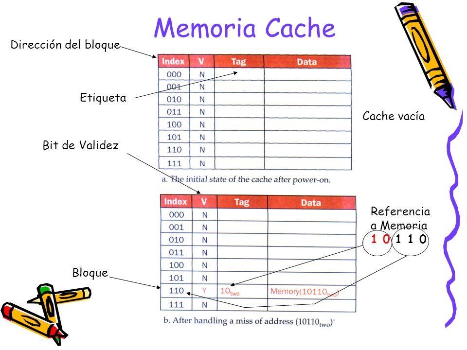 Memoria Cache Bit de Validez Bloque Etiqueta Dirección del bloque Cache vacía Referencia a Memoria 1 0 1 1 0