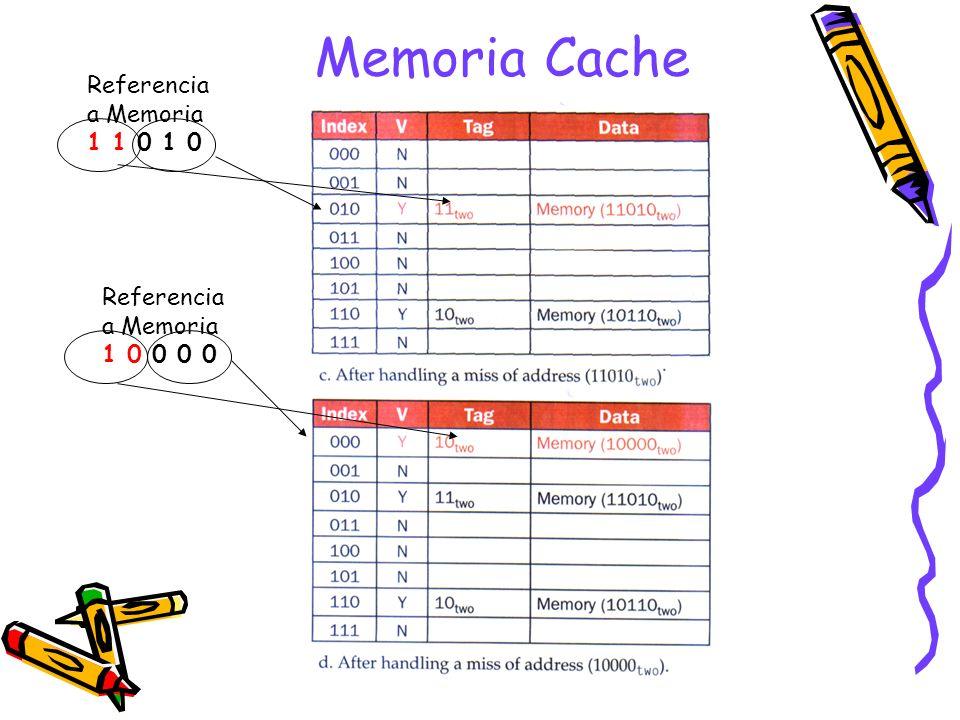 Memoria Cache Referencia a Memoria 1 1 0 1 0 Referencia a Memoria 1 0 0 0 0