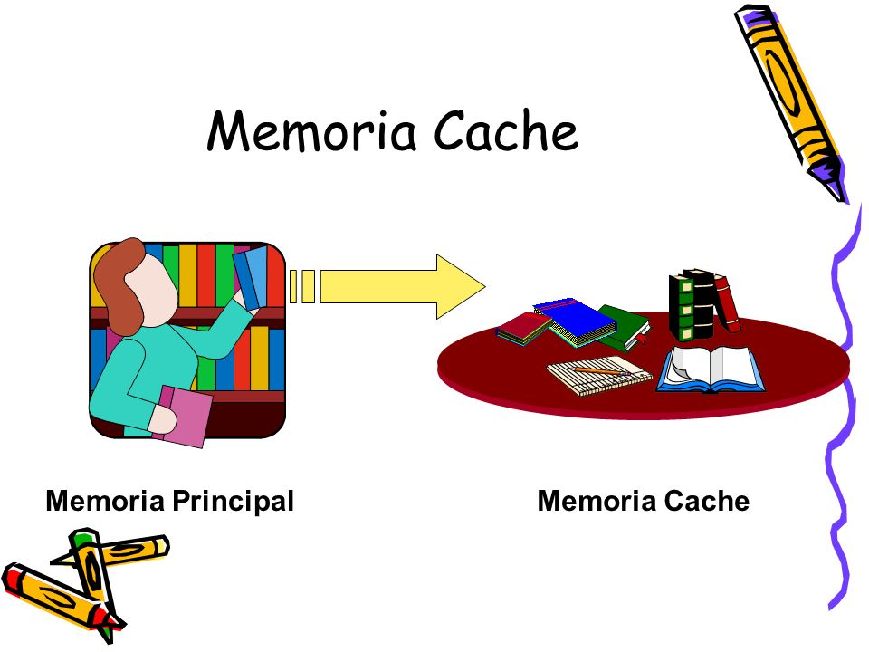 Memoria PrincipalMemoria Cache